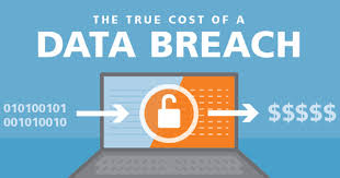 Easy Ways To Facilitate Ponemon Institute Data Breach