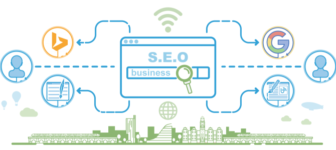 Effective Marketing through Search Engine Optimization!